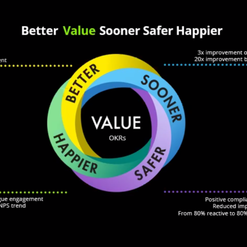 DevOps Exchange: Better Value Sooner Safer Happier - an evening with the Authors
